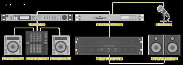 Diagrama de instalación del limitador registrador CAP-21